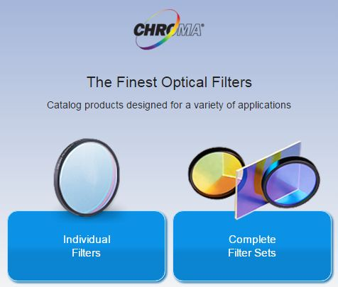 Chroma filter